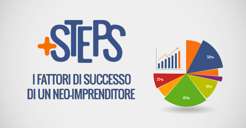 Startup - ST.E.P.S.