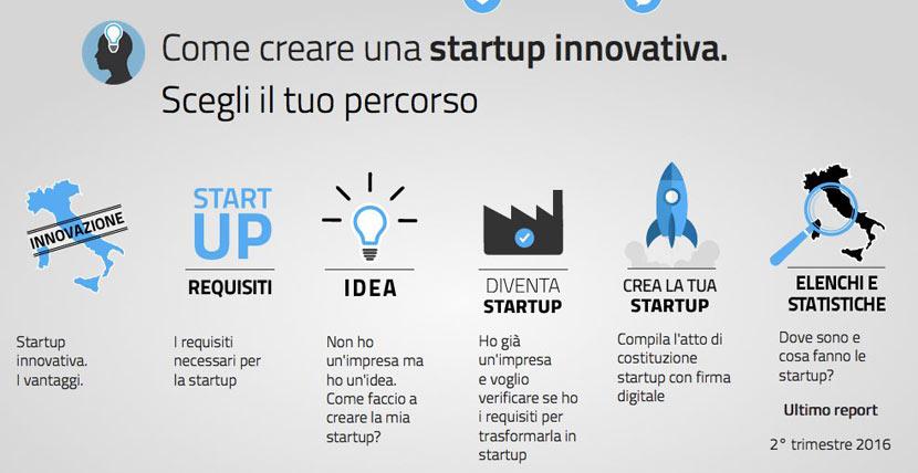 creare-startup-registroimprese-830