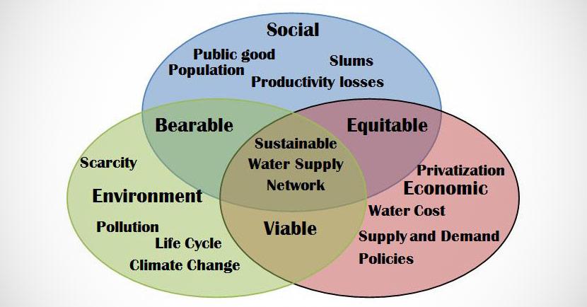 Bilancio sociale delle ONP